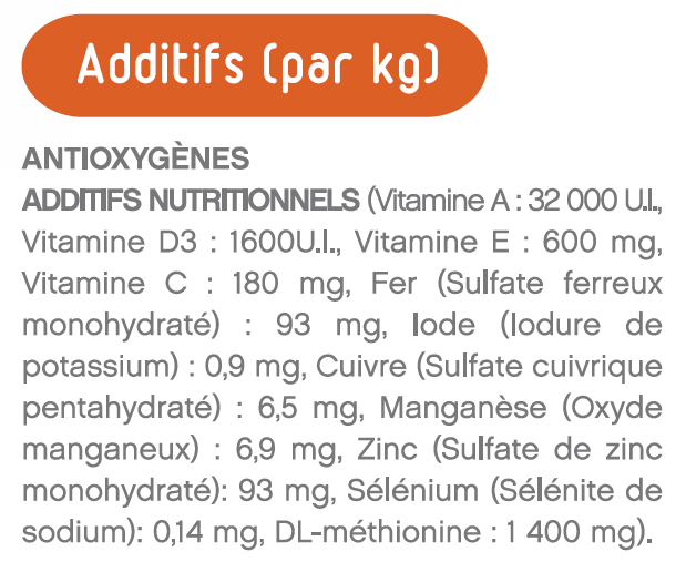 Additifs (par kg)